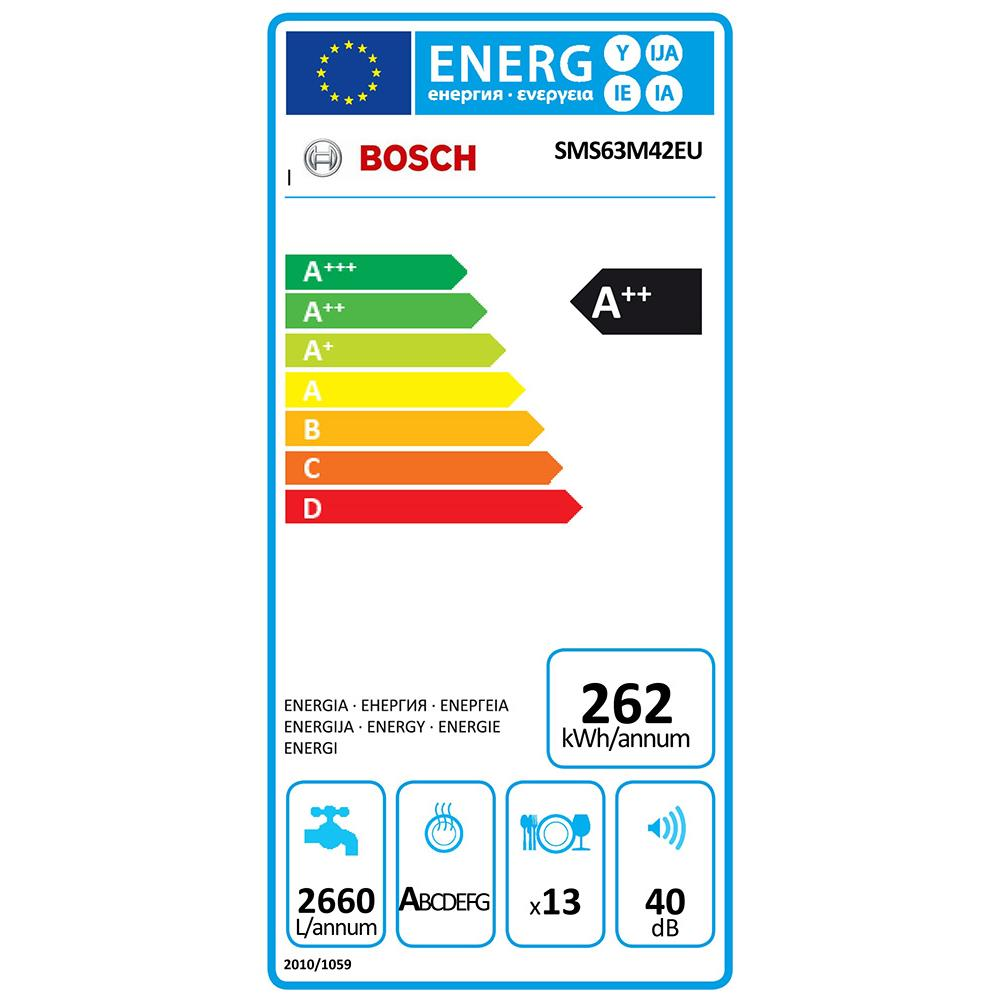 Bosch vaatwasser SMS63M42EU
