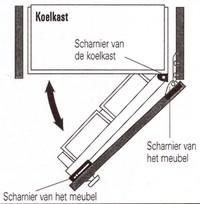 Inbouw koelkast deur verwijderen